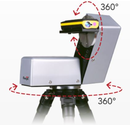 FLEXIJET 3D MEASURING SYSTEM